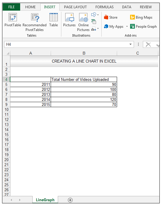 How to make a single line graph in Excel Image 1