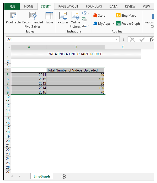 How to make a single line graph in Excel Image 2