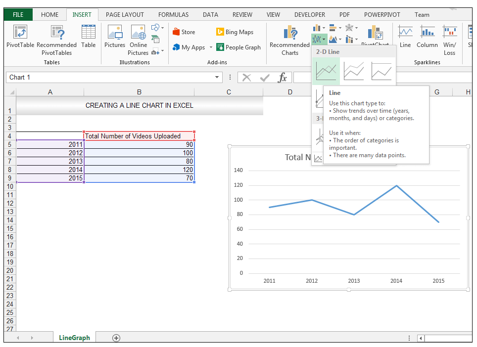 how to make a single line graph in excel  a short way