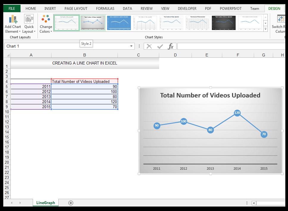 Change Chart Theme