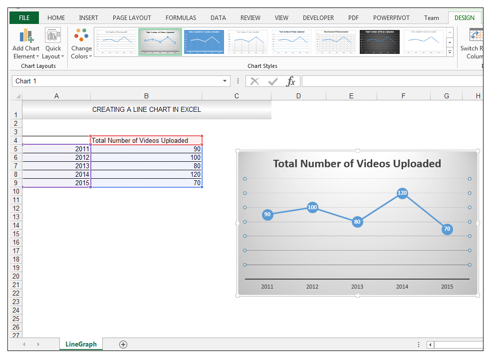 Create a line chart in Excel