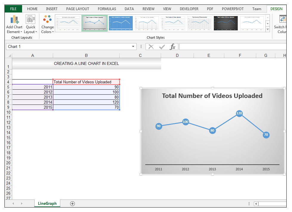 Make a line graph in Excel