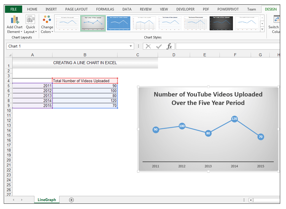 Make a line graph in Excel Image 3