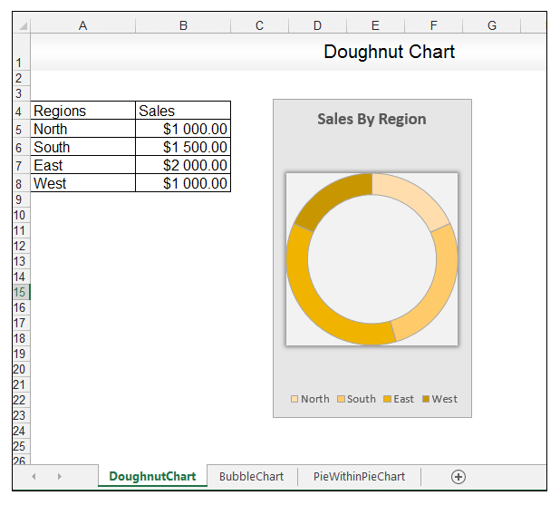 Doughnut Chart in Excel - Image 12