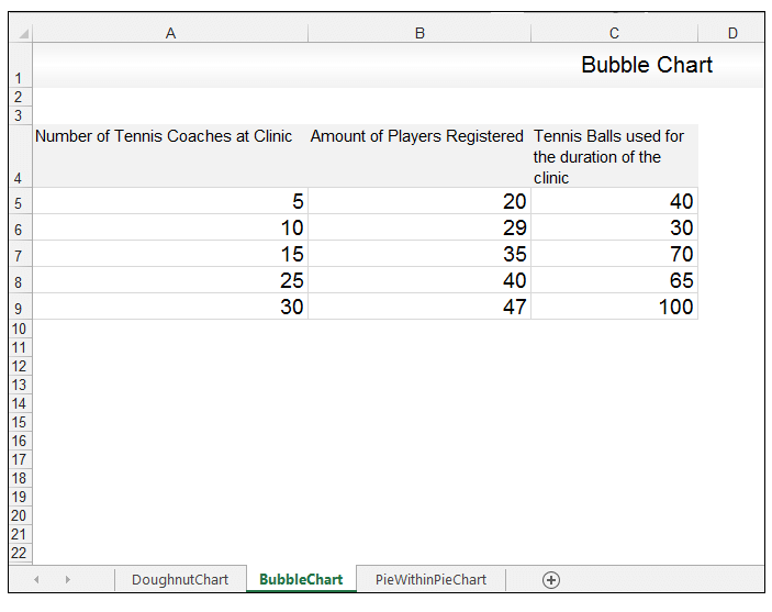 Bubble Chart in Excel - Image 1