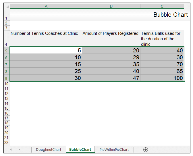 Bubble Chart in Excel - Image 2