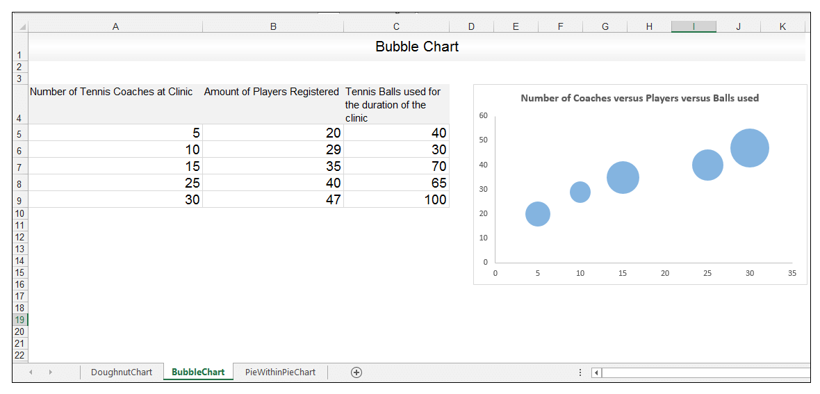 Bubble Chart in Excel - Image 4