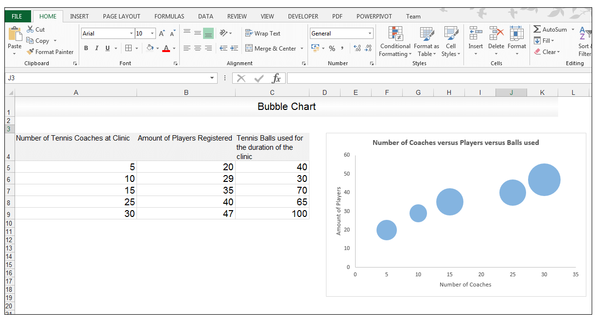 Excel Bubble Chart Template