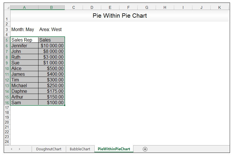 Pie Chart in Excel - Image 2