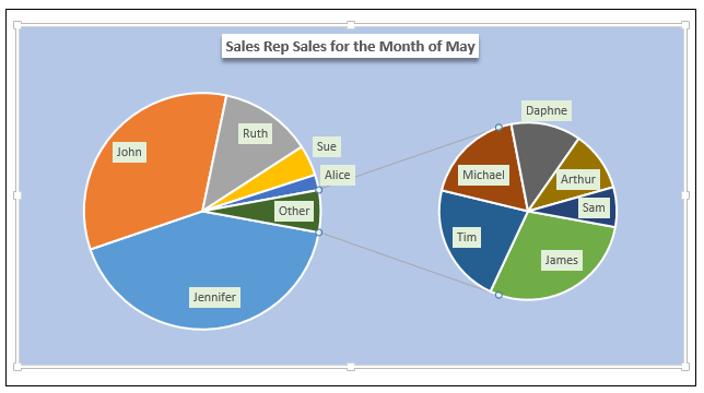 Pie Chart in Excel - Image 11