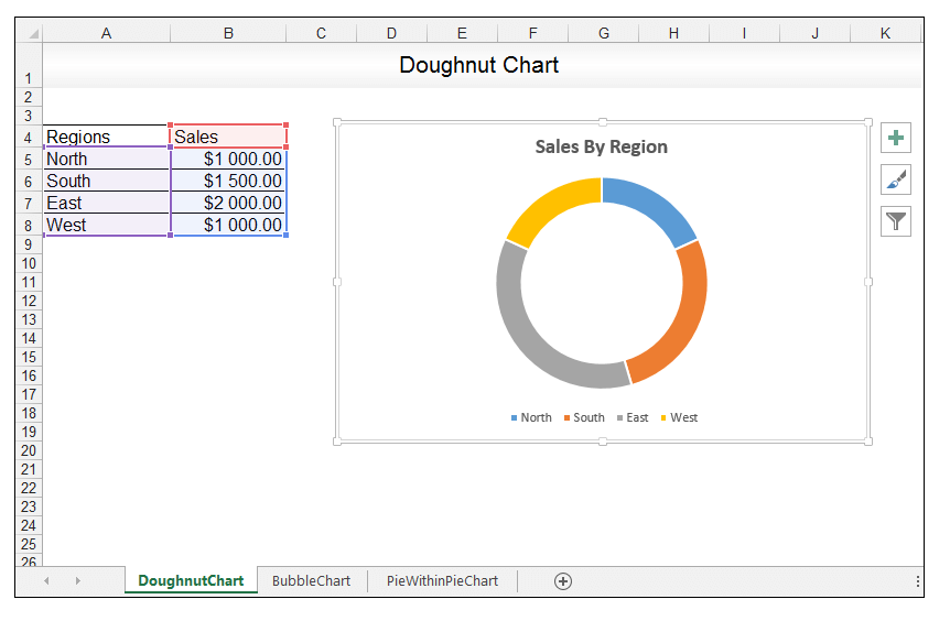 Doughnut Chart in Excel - Image 4
