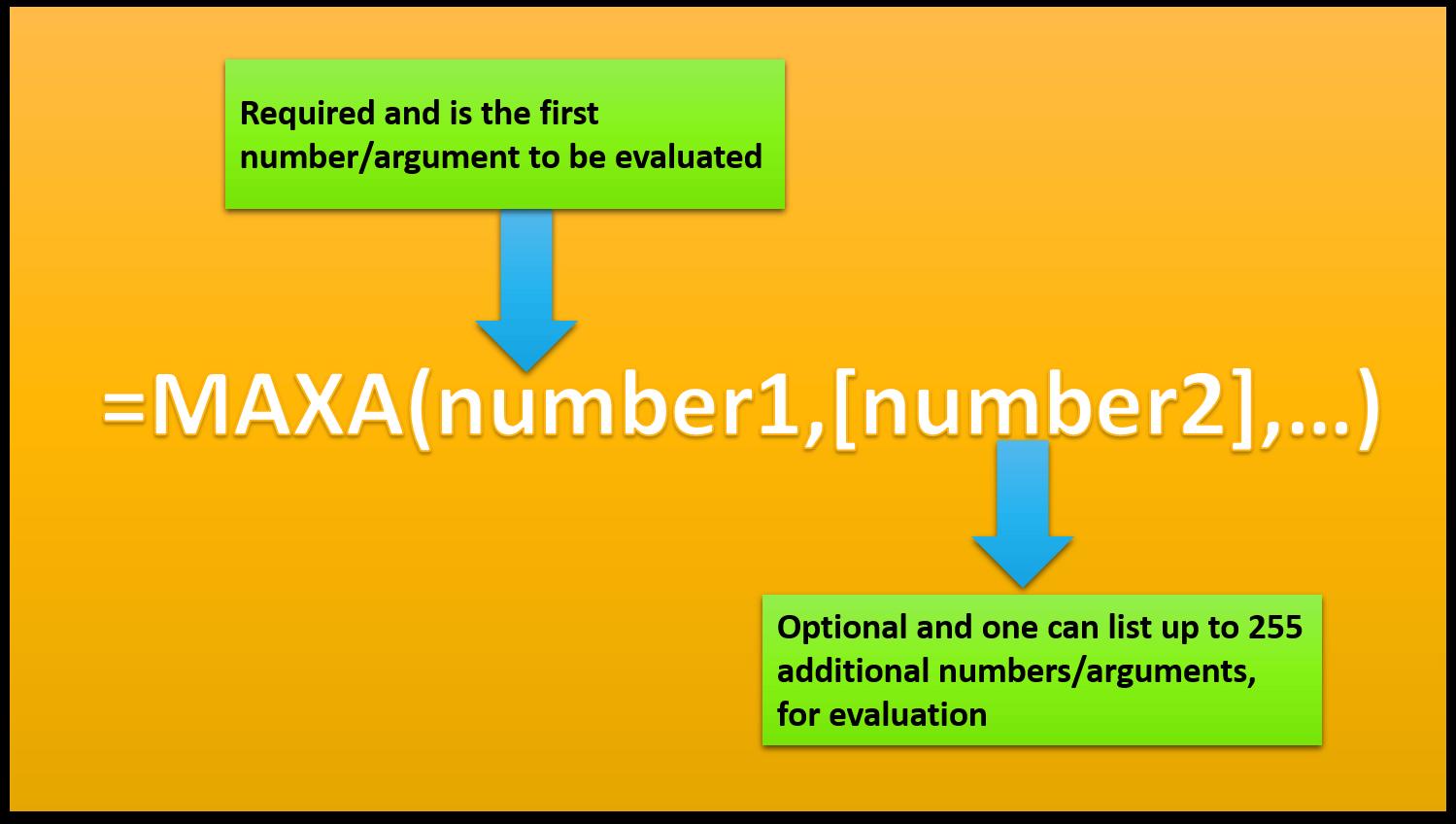 MAXA Function Syntax
