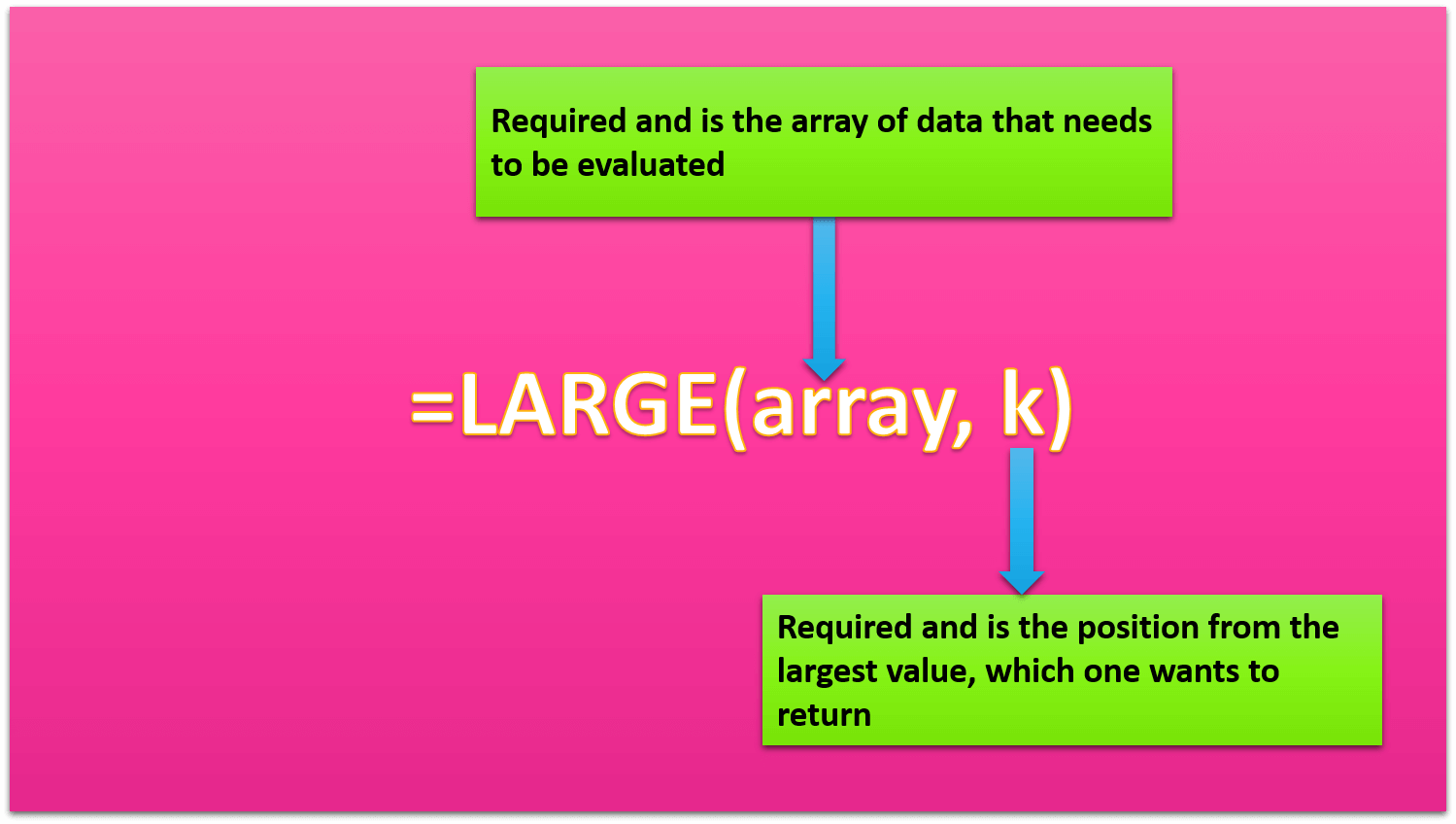 Excel Large Function Syntax