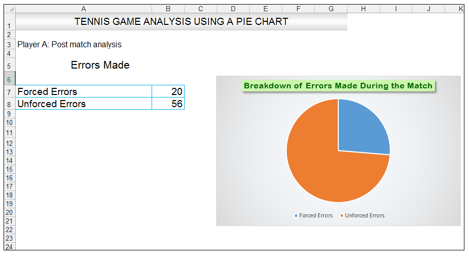 Add rich data labels to Excel Pie Chart Image 22