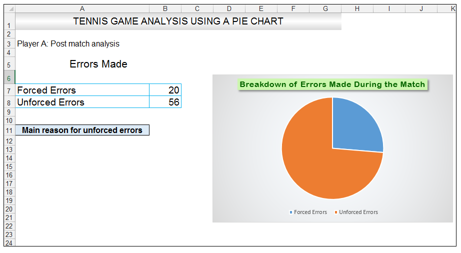 Add rich data labels to Excel Pie Chart Image 23