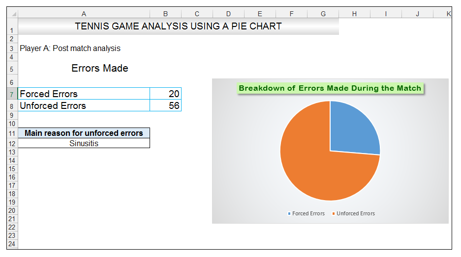 Add rich data labels to Excel Pie Chart Image 24