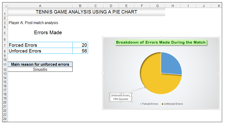 Add rich data labels to Excel Pie Chart Image 38