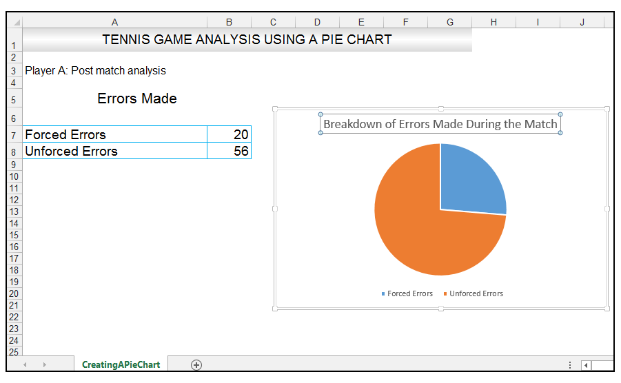 Add rich data labels to Excel Pie Chart Image 4