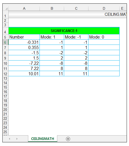 Excel floor ceiling functions 28 images how to use the for Floor mathematics