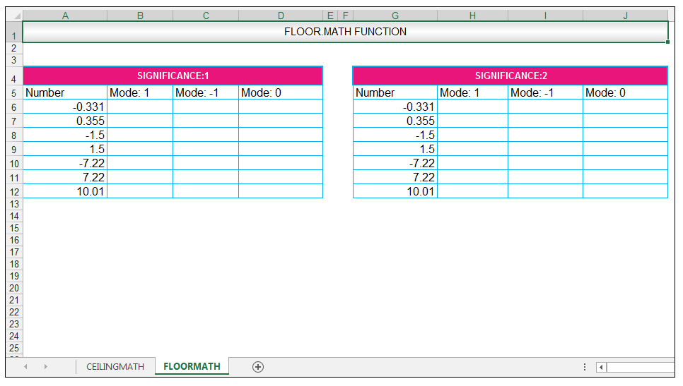 How to use the ceiling math and the floor math function in for Floor function example
