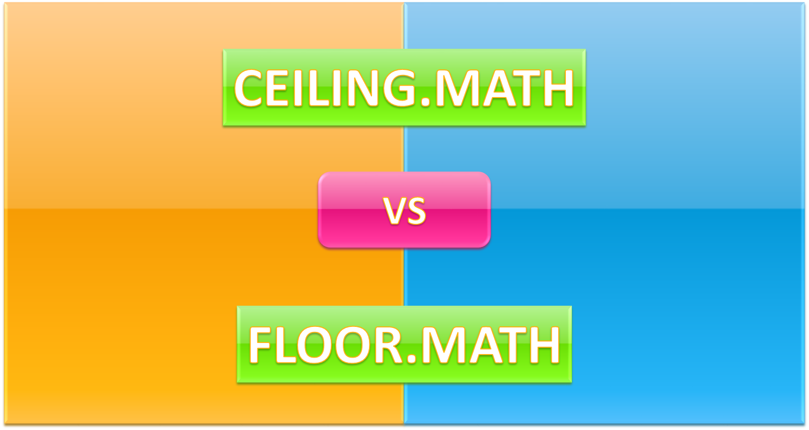 How to use the ceiling math and the floor math function in for Floor calculator math