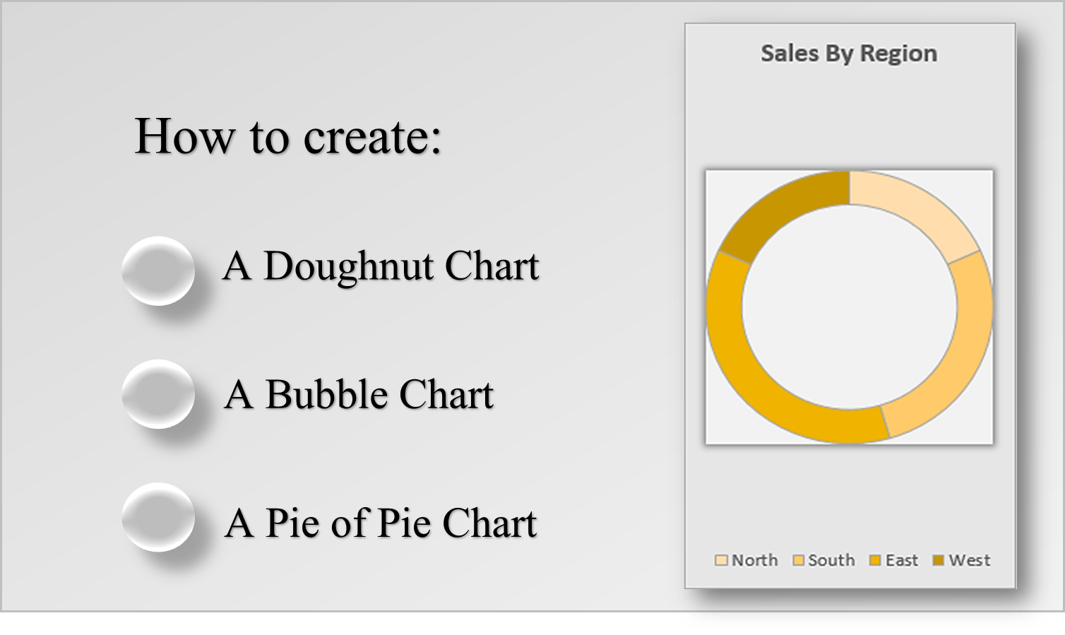 How To Create A Doughnut Bubble And Pie Of Pie Chart In Excel