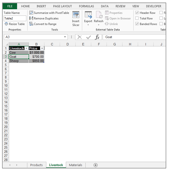 How to use the for each next loop in excel vba exceldemy next loop structure with the chartobjects collection for charts ccuart Images