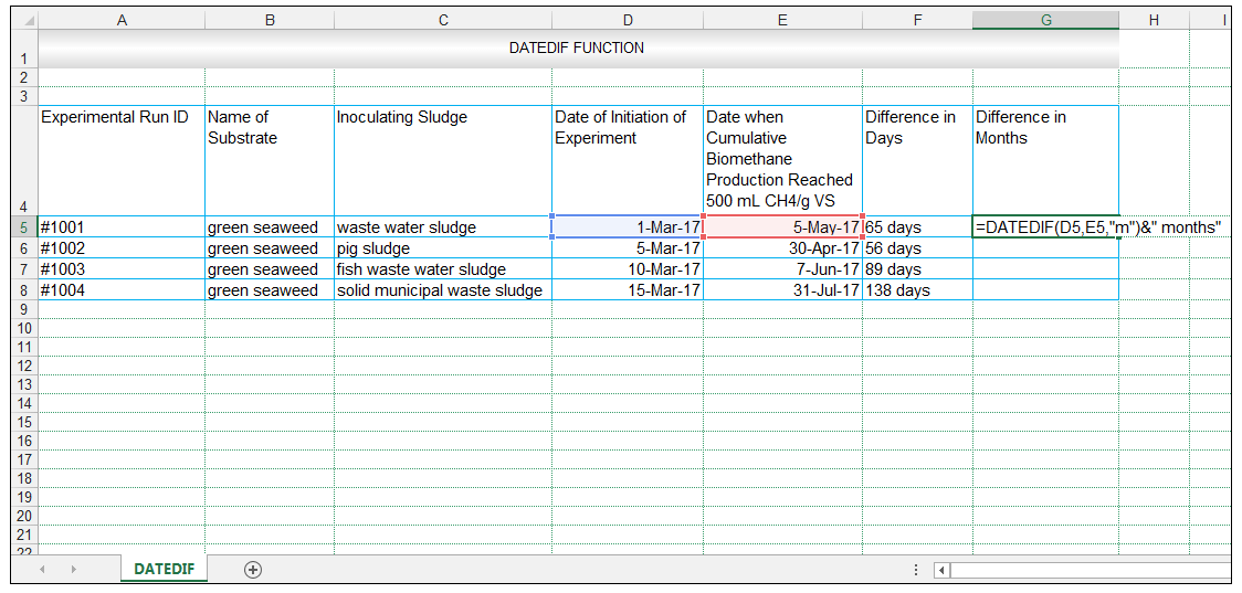 How To Use The Datedif Function In Excel Exceldemy. 4 Upon Pressing Ctrlenter The Value 2 Months Is Now Returned. Worksheet. Worksheetfunction Vs Application At Mspartners.co