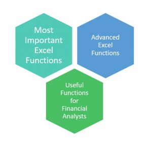 most useful excel functions + Advanced Excel Functions List