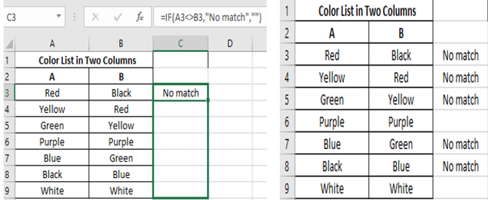 Excel formula to compare two columns using IF function