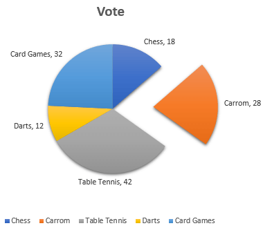 How to Make a Pie Chart in Excel (Only Guide You Need