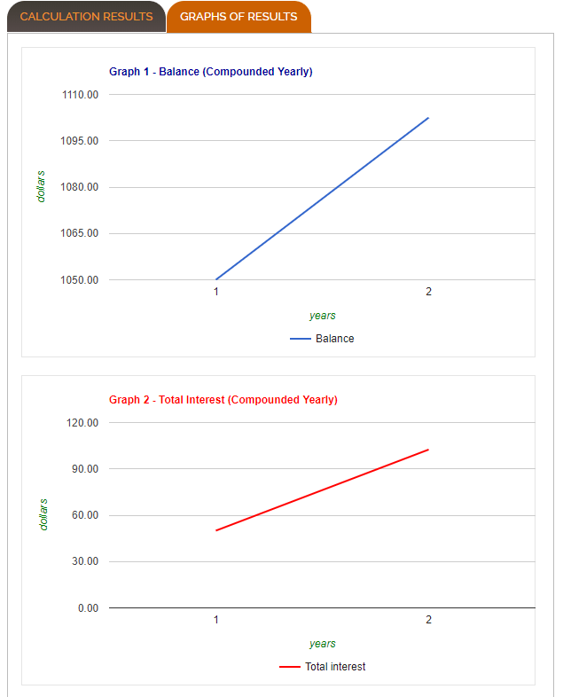 how to use compound interest formula in excel exceldemy