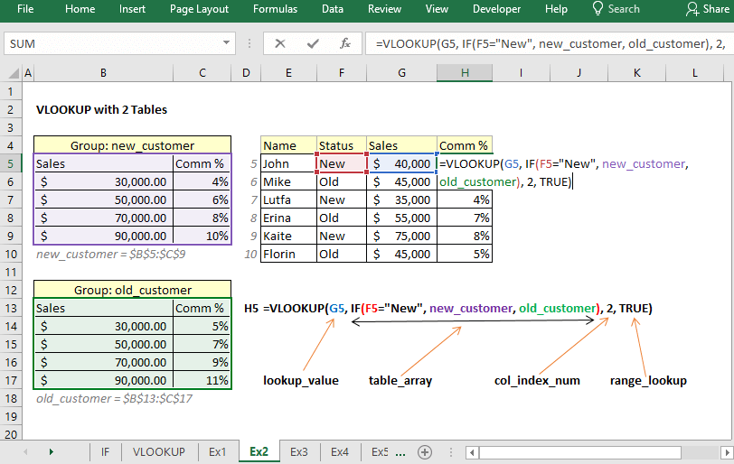If and Vlookup with 2 table arrays