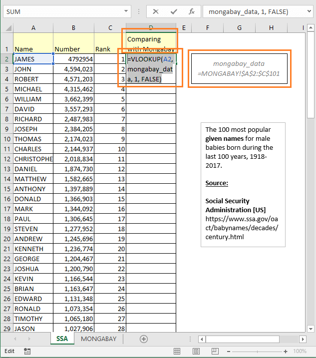 VLOOKUP Formula to Compare Two Columns in Different Sheets!