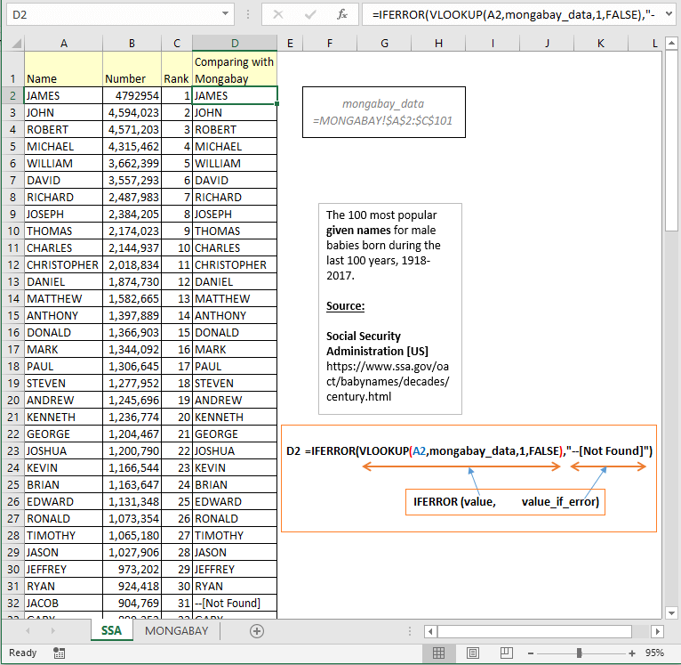 IFERROR and VLOOKUP Excel functions together