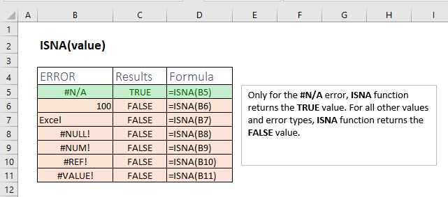ISNA Excel Function