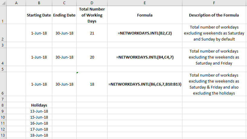 How to Calculate Working Days in Excel Excluding Weekends