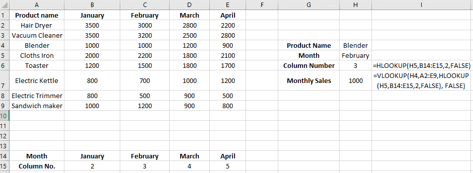 VLOOKUP and HLOOKUP Combined