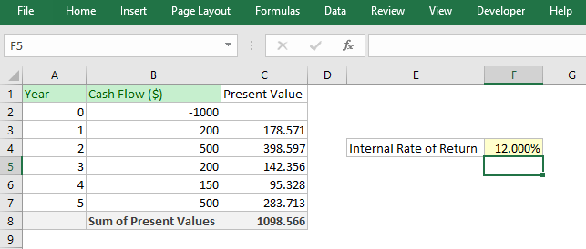 How To Calculate Irr Internal Rate Of Return In Excel 9 Easy Ways