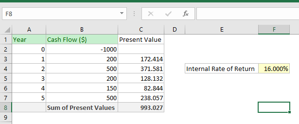 how to calculate stock rate of return in excel