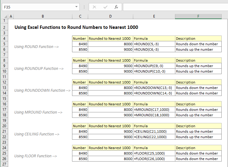 excel round to nearest 1000