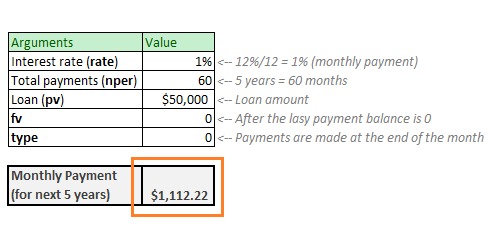 Monthly Payment Calculator >> How To Calculate Monthly Payment In Excel With Excel