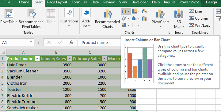 Create a Chart from the Selected Range of Cells