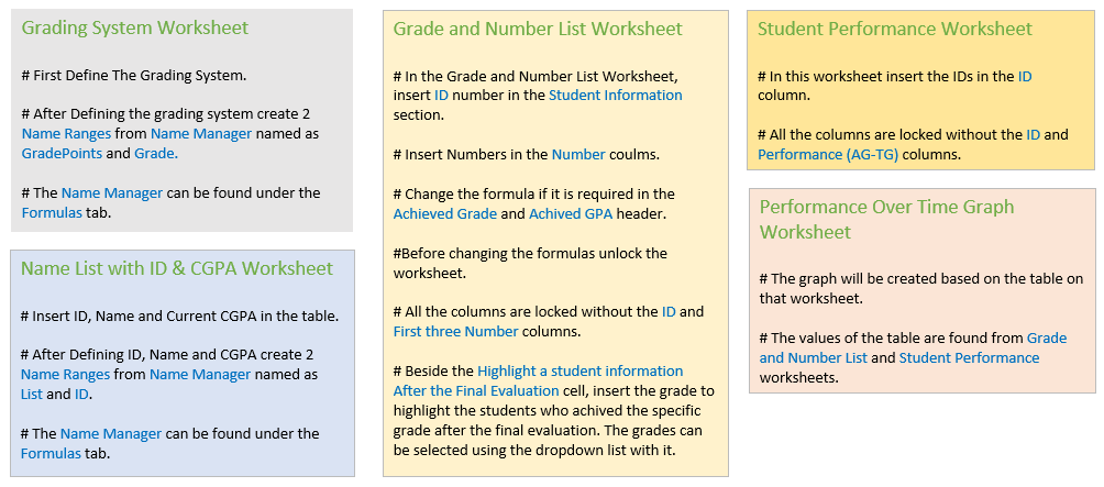 Tracking Student Progress Template