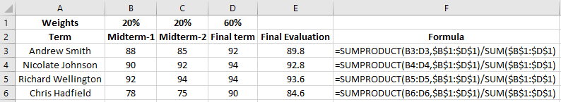 Weighted Average Calculation for Multiple Terms