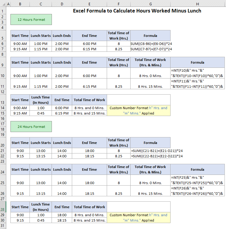 Excel Formula To Calculate Hours Worked Minus Lunch Exceldemy