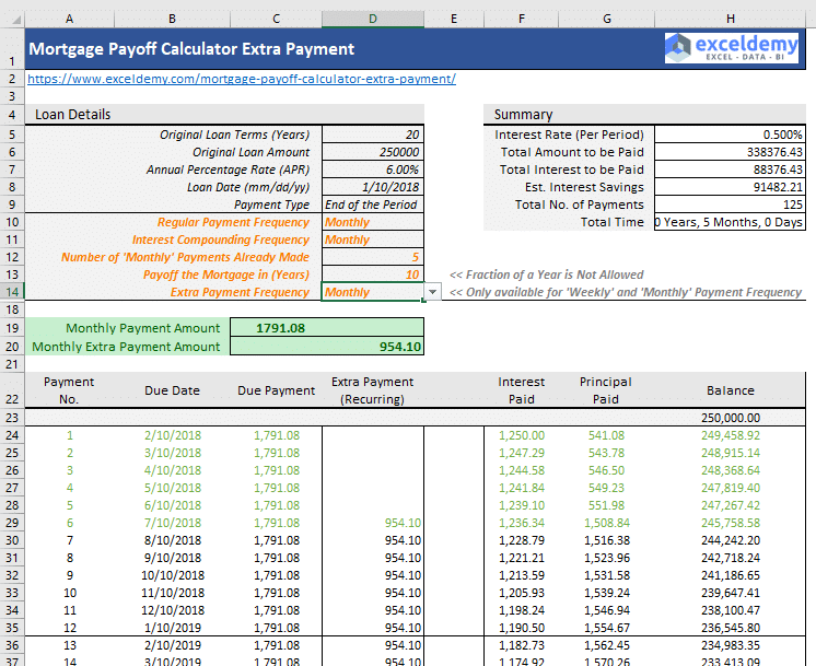 mortgage payoff calculator with extra payment  free excel template