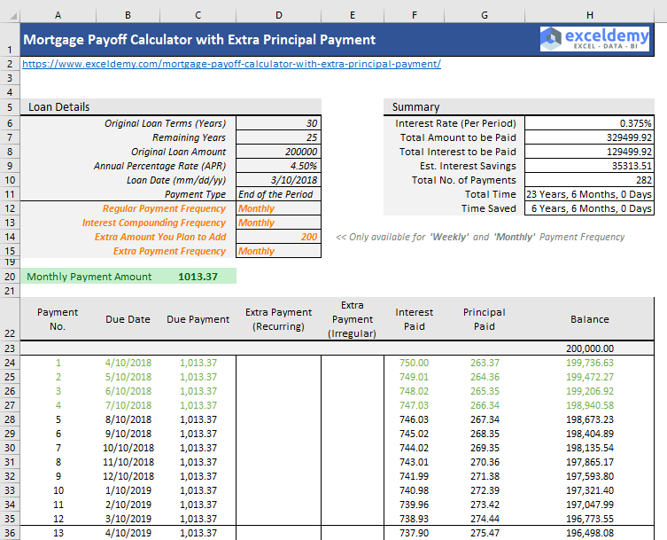 mortgage payoff calculator with extra principal payment excel template