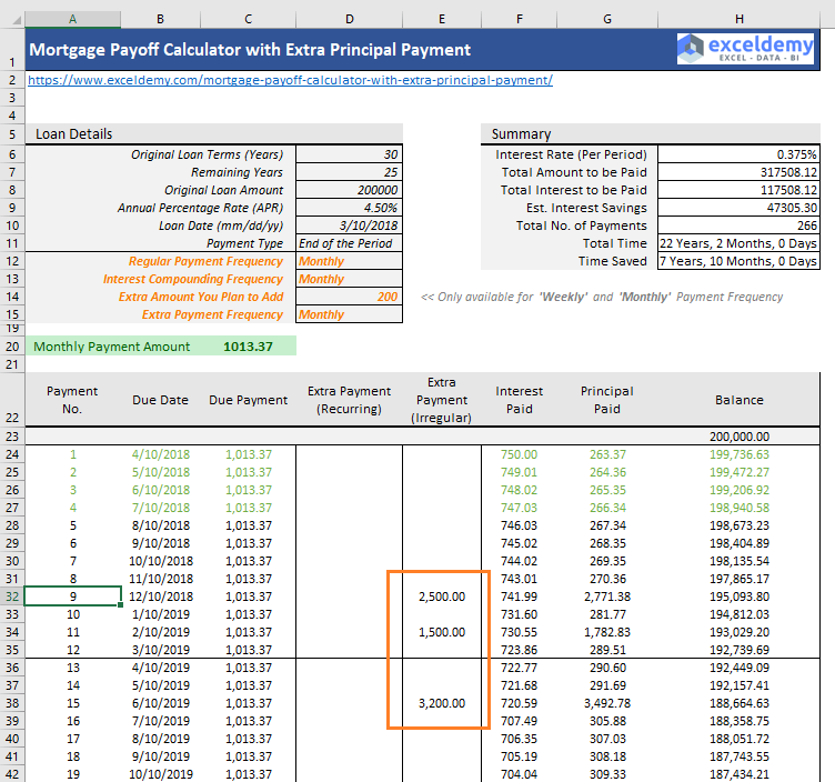 mortgage payoff calculator with extra principal payment