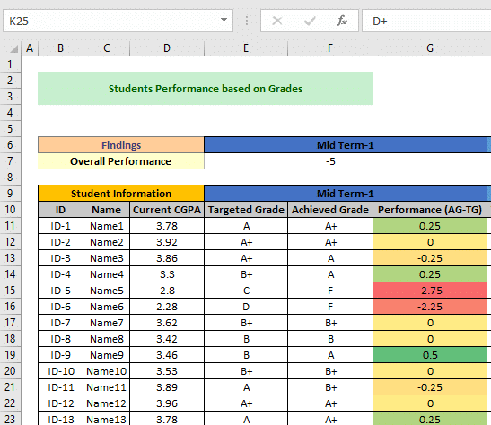 tracking student progress excel template free download exceldemy